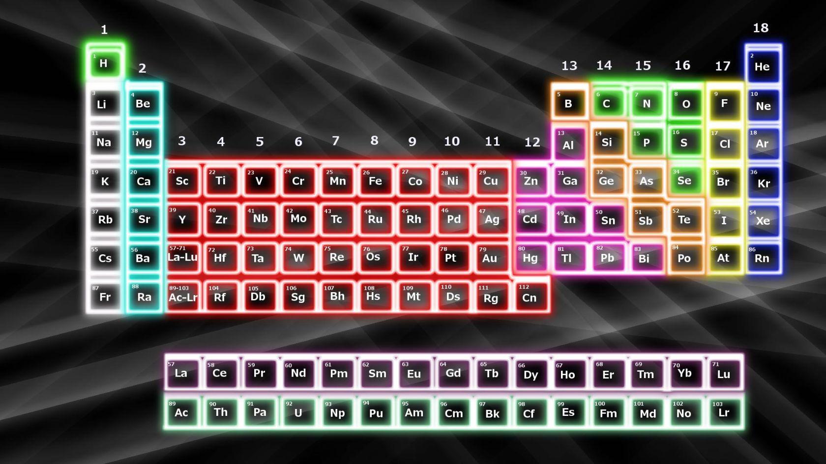 Periodic Table Wallpaper - WallpaperSafari