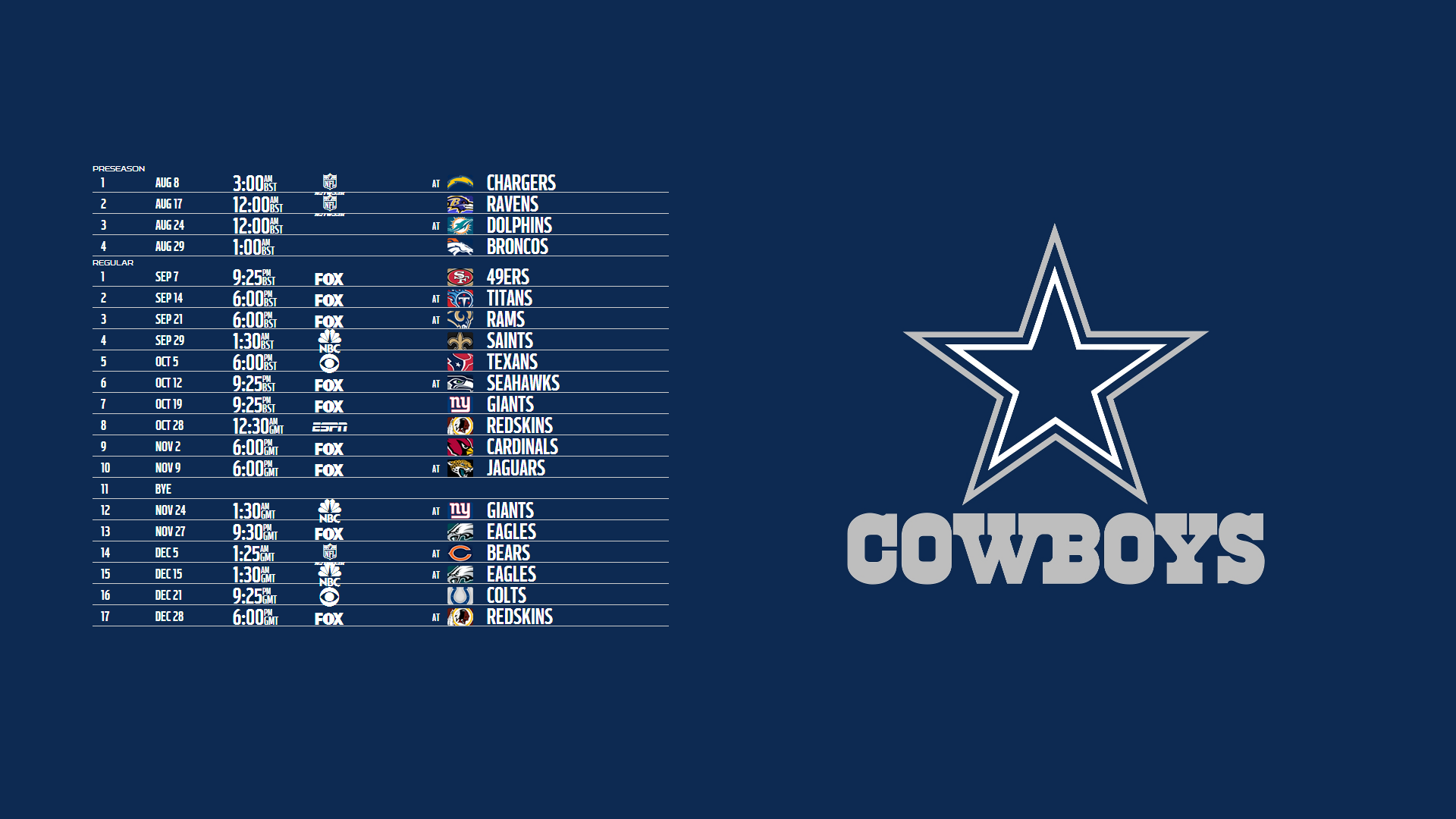 Dallas Cowboys Wallpapers Download 1920x1080