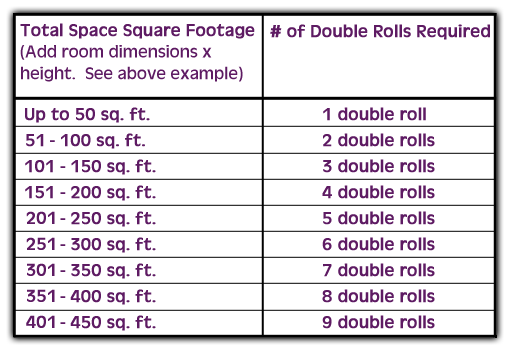 Simple Quantity Calculation Chart based on Double Rolls 509x350