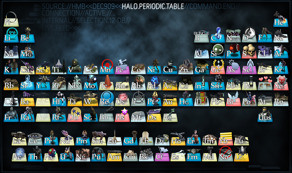 Periodic table wallpaper wallpapersafari view 0 urtaz Gallery