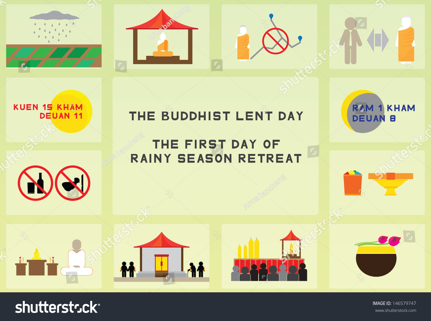 The Buddhist Lent Day Stock Vectors Images Vector Art 1500x1119