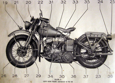 Military Motorcycles Part 1 WWII and Harley Davidson 468x338