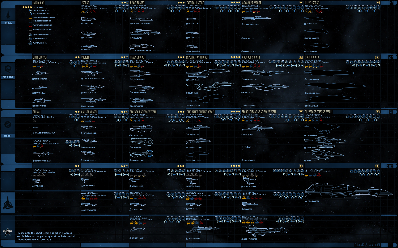 Sci Fi Star Trek Wallpaper Full HD ImageBankbiz 2880x1800