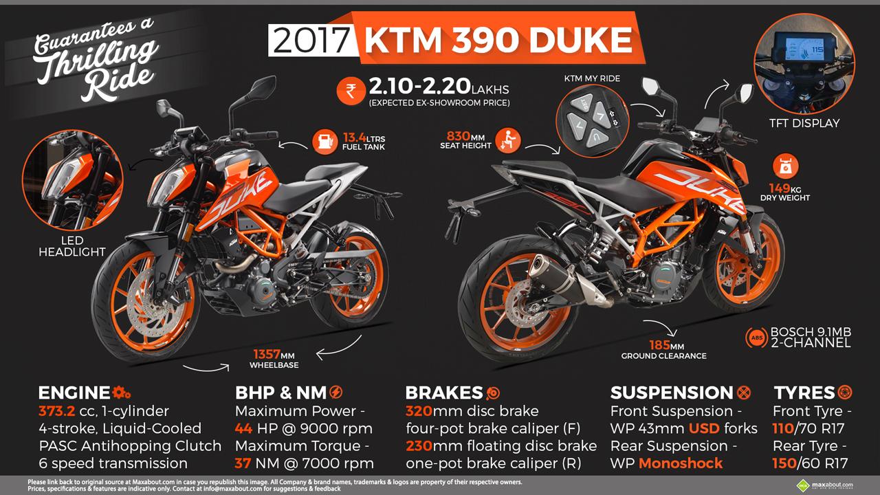 2017 KTM 390 Duke   Guarantees A Thrilling Ride 1280x720