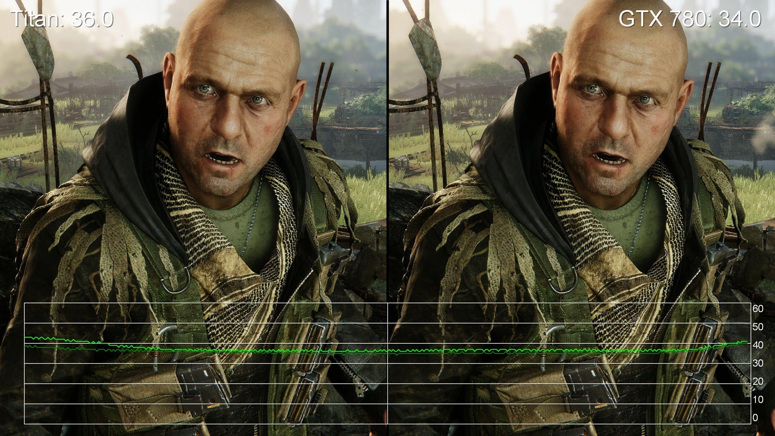 Crysis 3 GTX Titan vs GTX 780 2560x1440 Very High Settings Frame 2560x1440