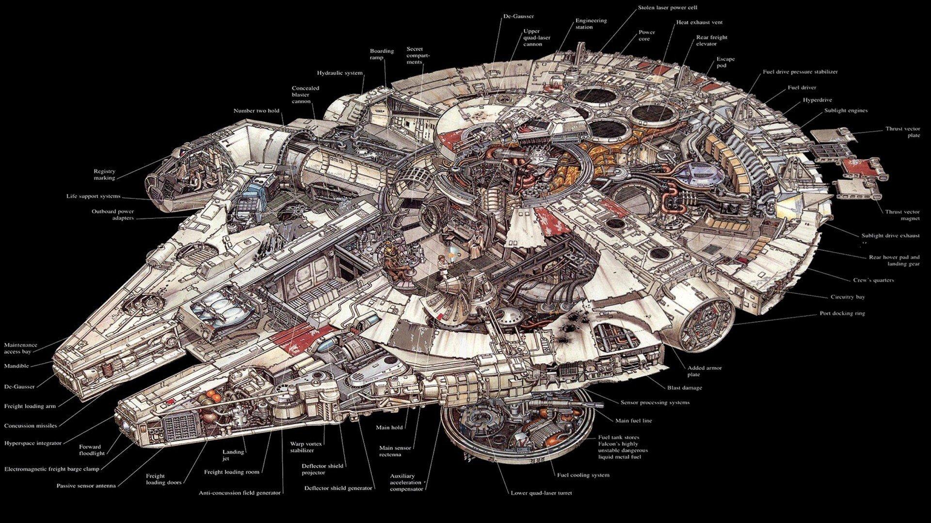Star Wars Millennium Falcon schematic science fiction wallpaper 1920x1080