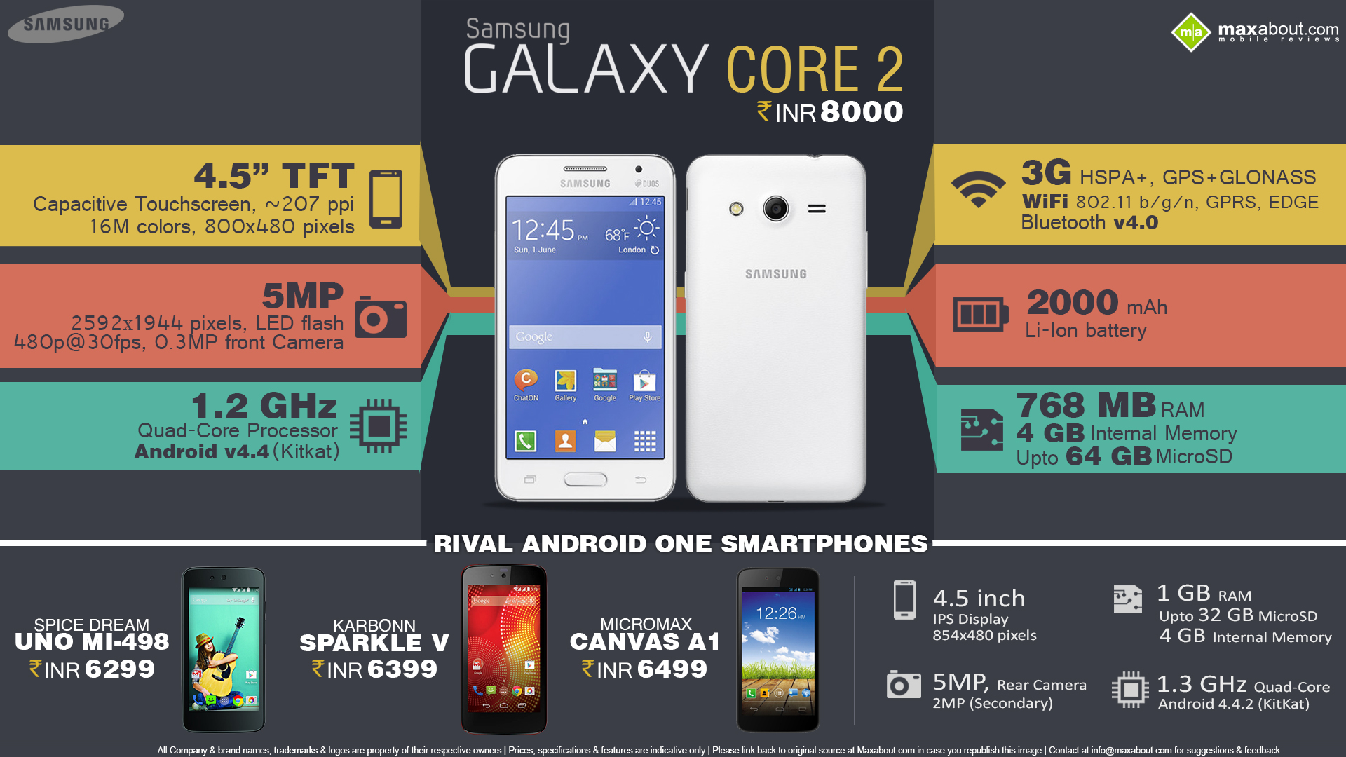 47 Samsung Galaxy Core 2 Wallpapers On Wallpapersafari