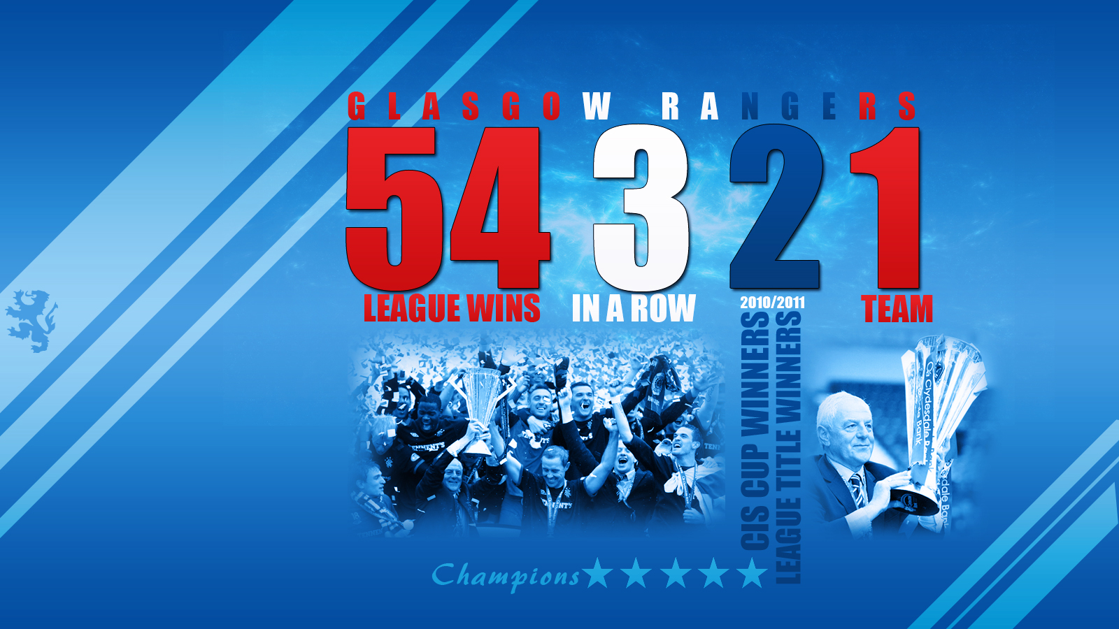 Glasgow Rangers Champions wallpaper Football Pictures and Photos 1600x900
