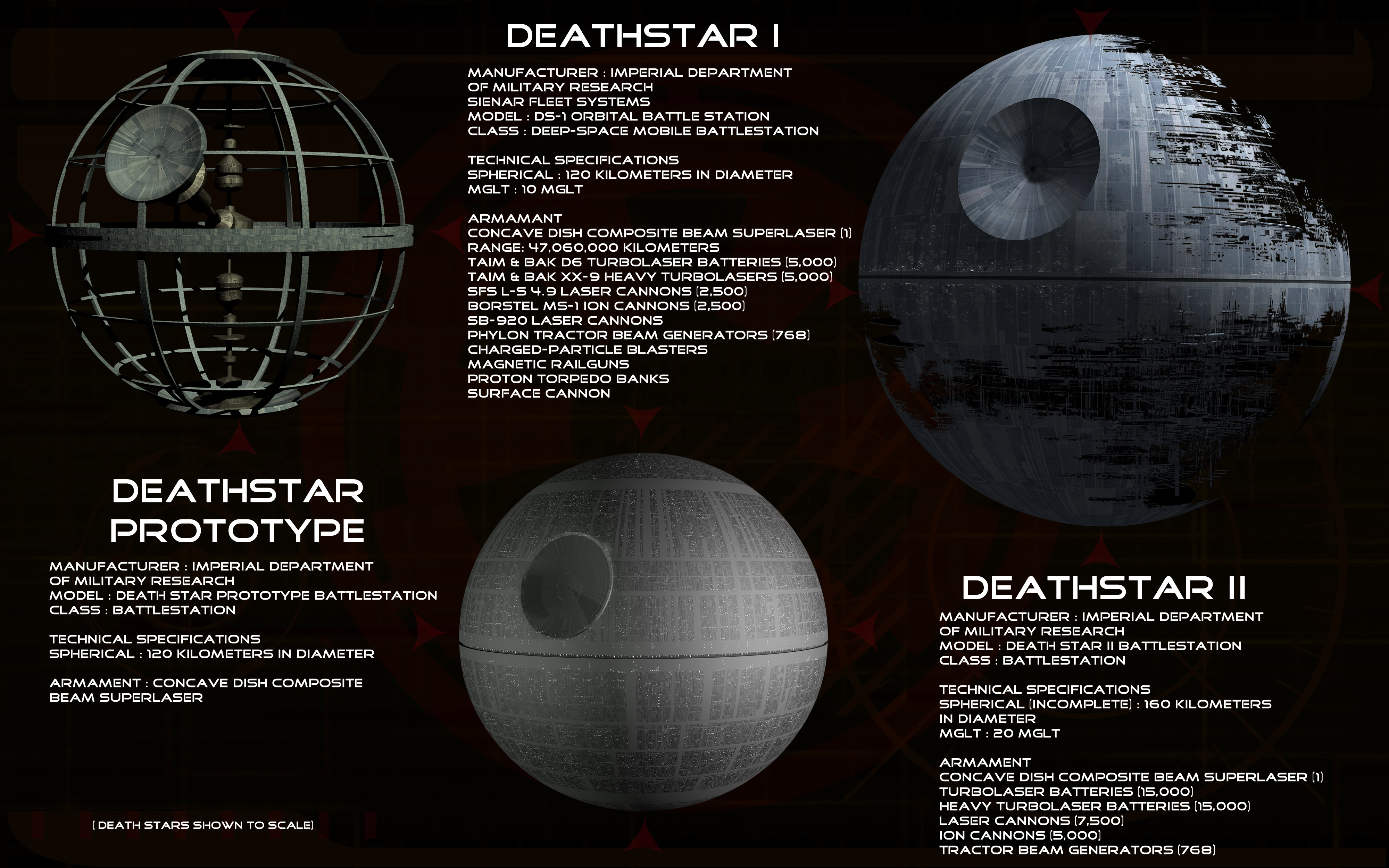 [49+] Death Star Wallpapers 1200x800 on WallpaperSafari