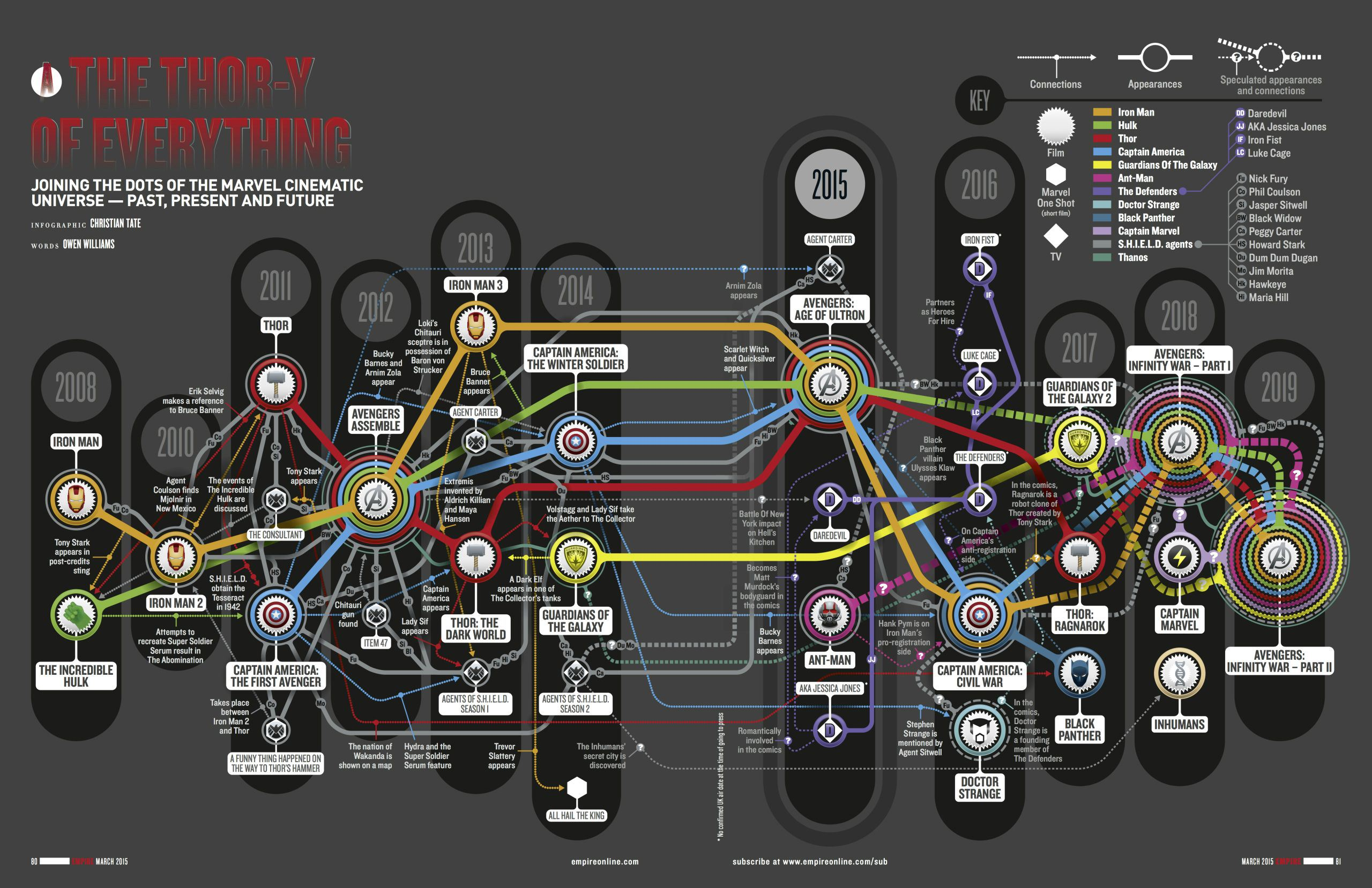 The Marvel Universe and Tolstoys Philosophy of History 2560x1658