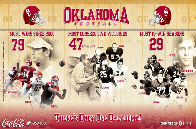 Ou Sooners Football Wallpaper 800x528