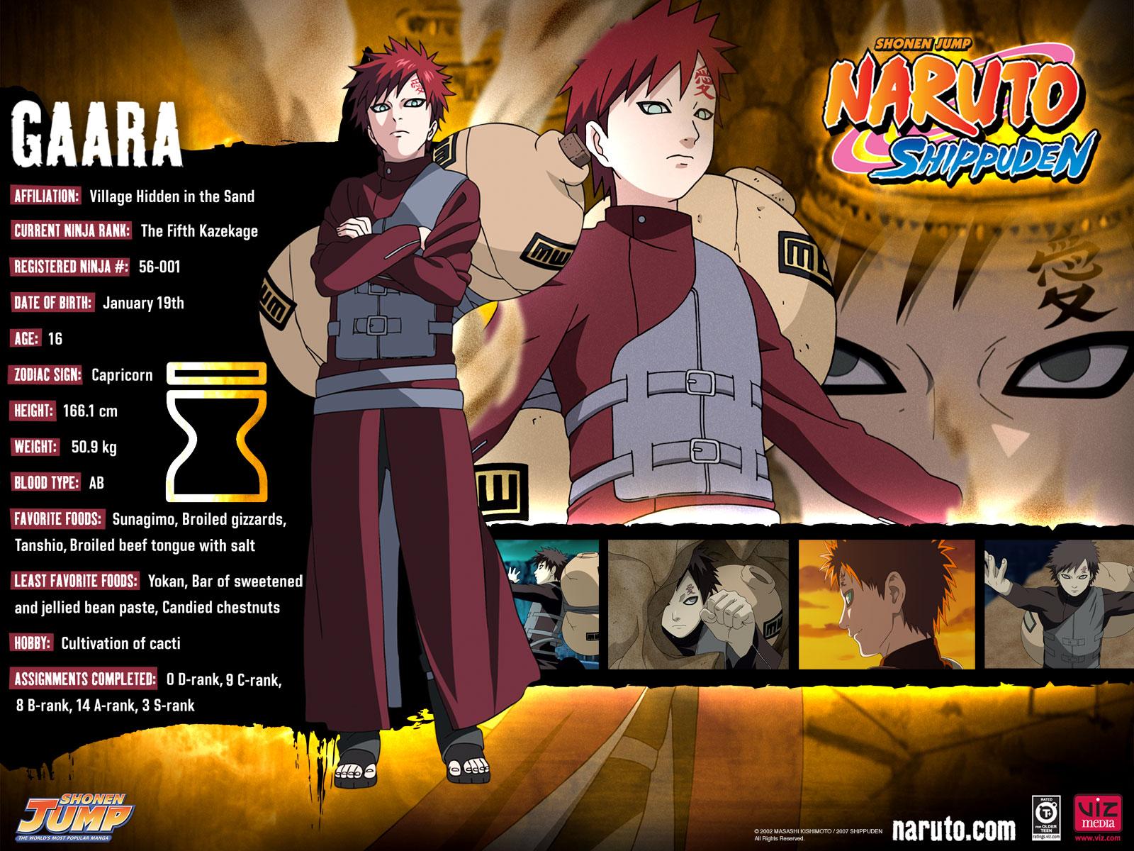 Gaara Naruto Shippuden Wallpaper Naruto Wallpaper For Desktop 1600x1200