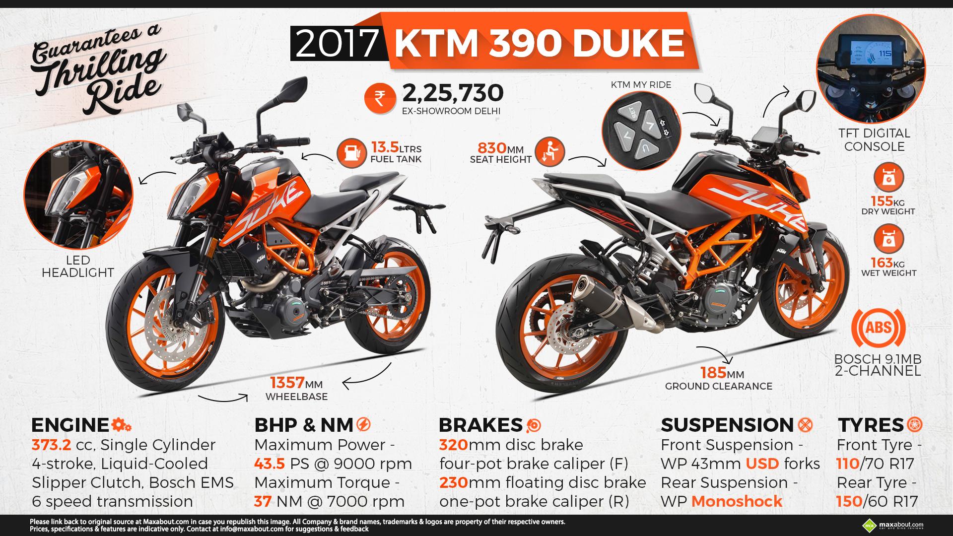 2017 KTM 390 Duke   Guarantees A Thrilling Ride 1920x1080
