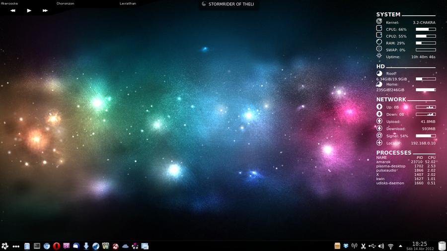 My Chakra Desktop   April 2012 by stormrider of theli 900x506