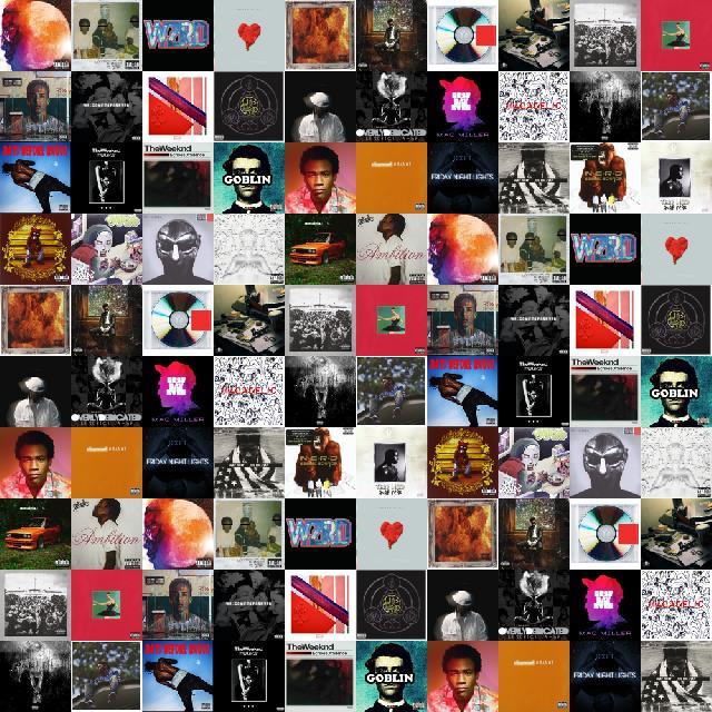 Kid Cudi Man On Moon Kendrick Lamar Good Wallpaper 640x640
