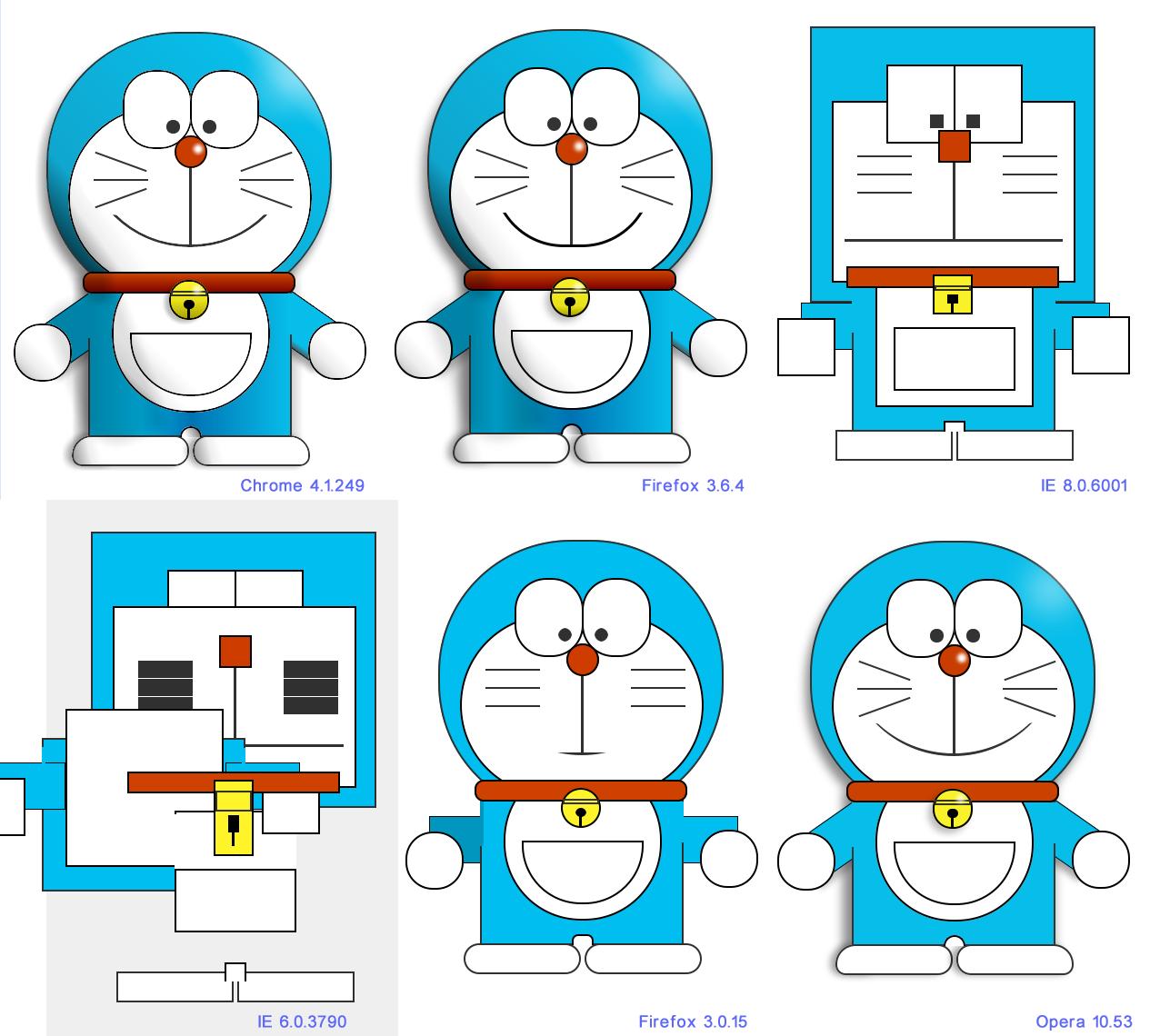 Doraemon Wallpaper Screensaver