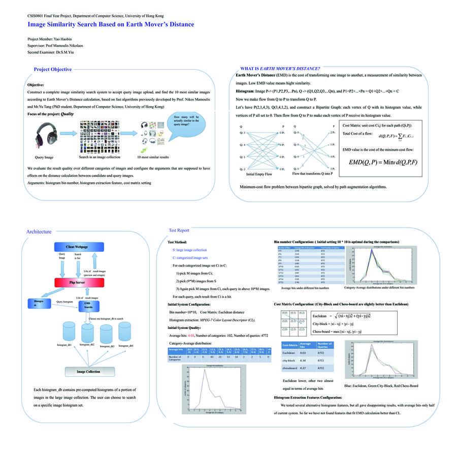 Powerpoint presentation repair services jobs florida