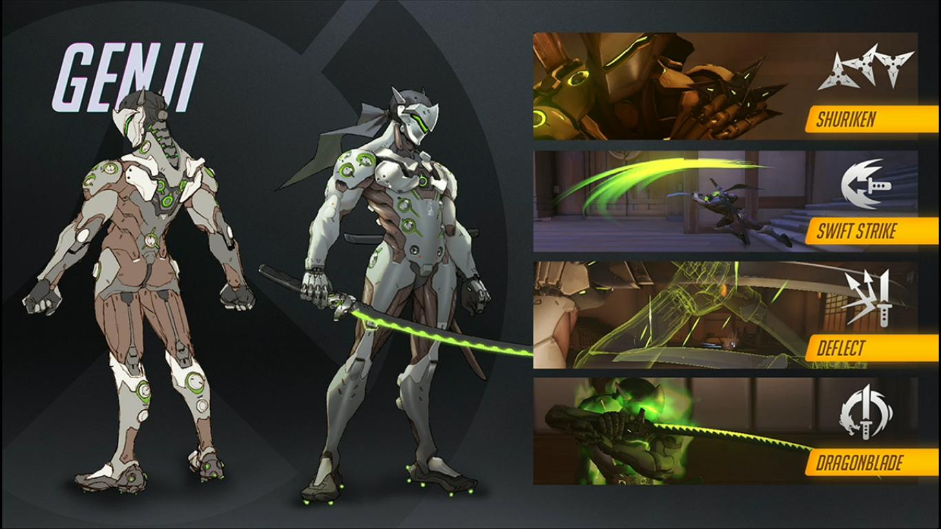 Overwatch   Prsentation de Genji   Game Guidefr 1366x768