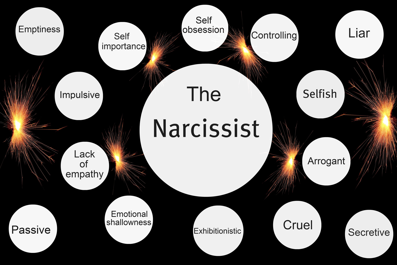 Best 49 Narcissistic Wallpaper on HipWallpaper Nightcore 4830x3220
