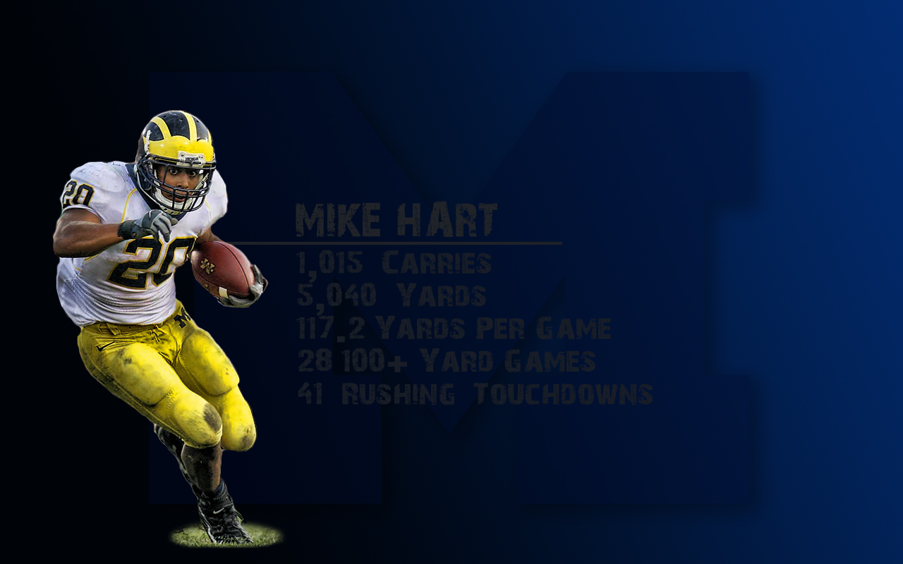 Michigan Football Desktop Wallpaper | Download HD Wallpapers