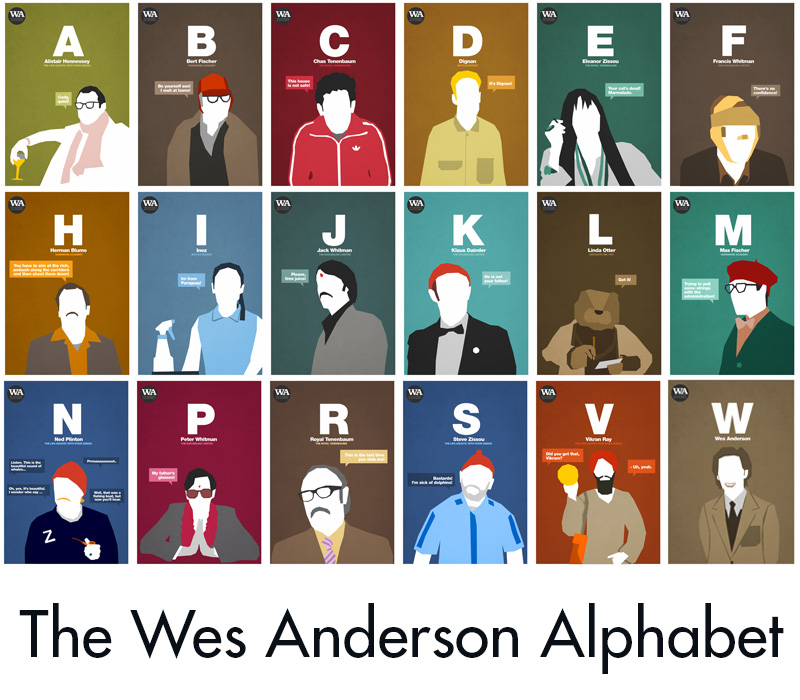 gallery for wes anderson iphone wallpaper