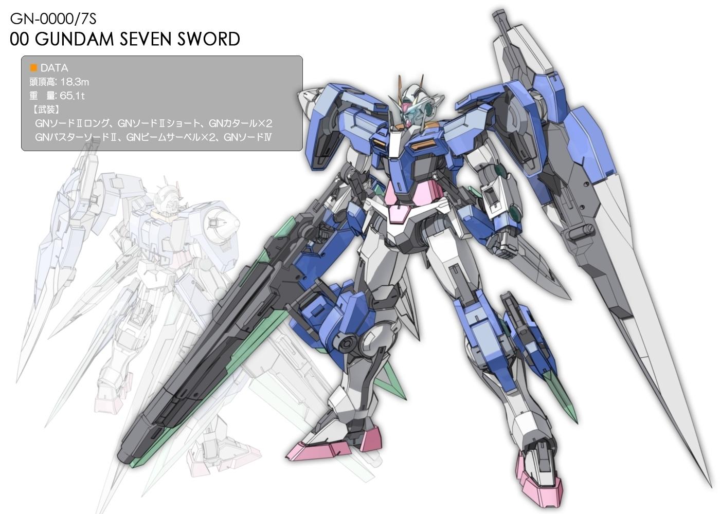 49 Mobile Suit Gundam 00 Wallpaper On Wallpapersafari