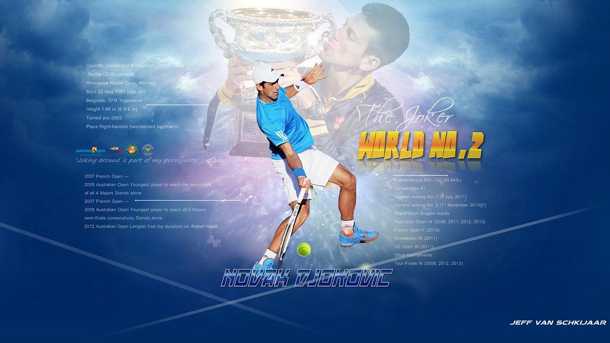 Novak Djokovic 2014 Wallpaper by jeffery10 1191x670