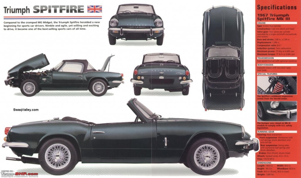 Triumph Spitfire Wallpapers   Car Wallpapers Wallpaper Send 1024x606