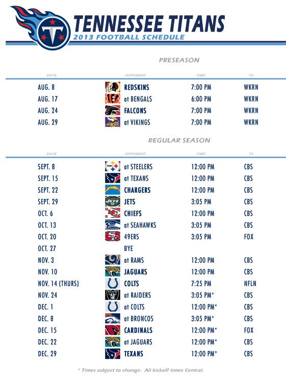 Tennessee Titans Depth Chart 2016 Dolapgnetband