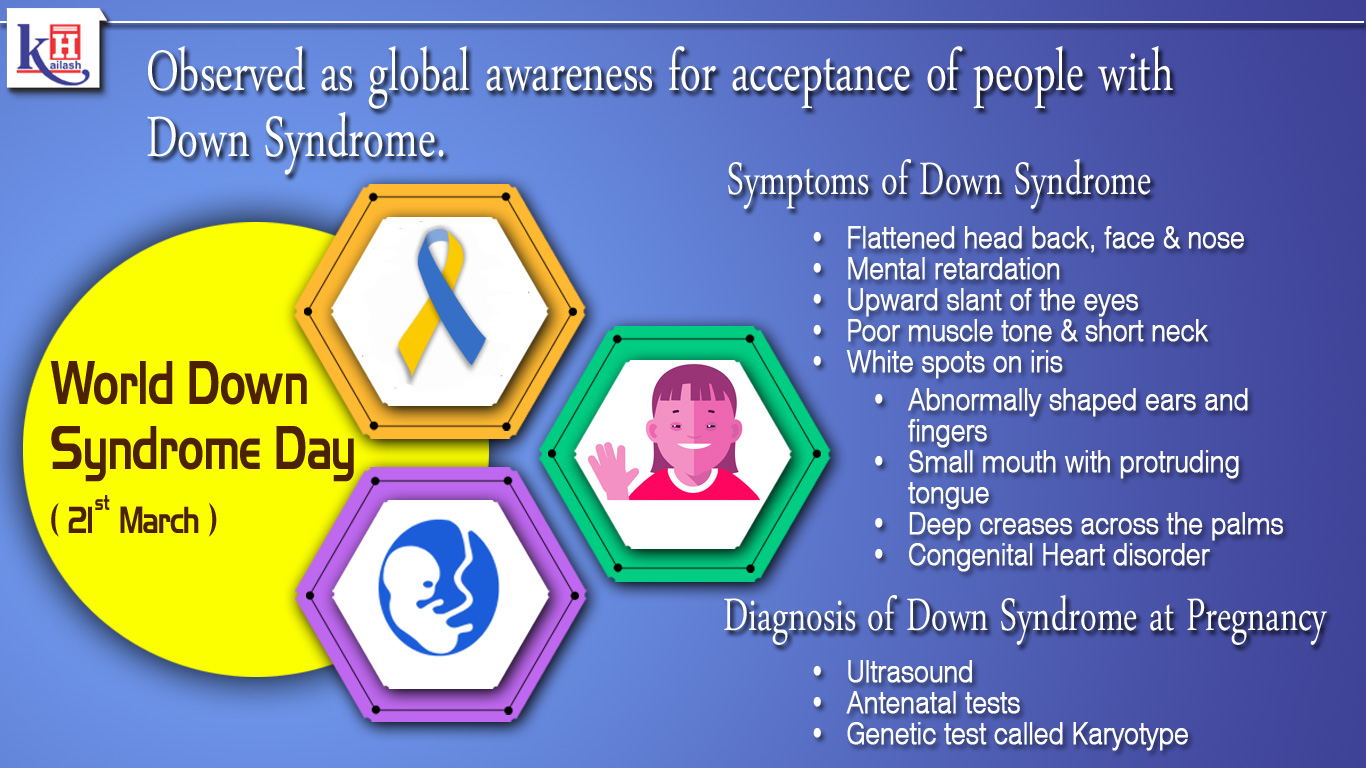World Down Syndrome Day 21st March 1366x768