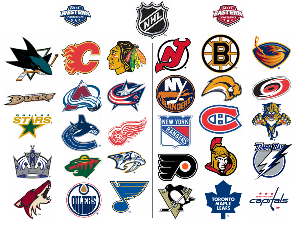 NHL Divisions   NHL Team Wallpaper 1024x768