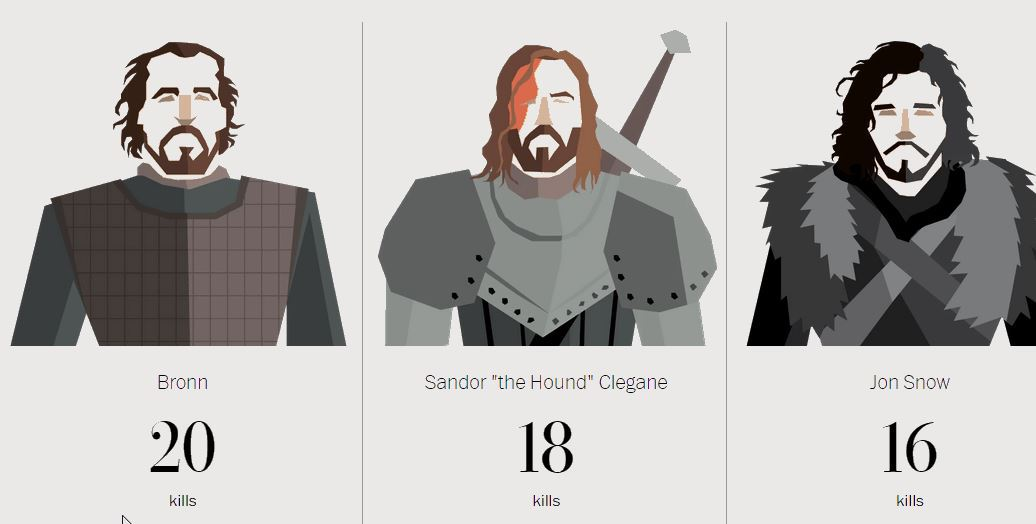 GAME OF THRONES Infographic For Every On Screen Death 1036x524