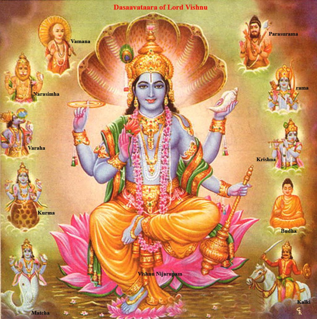 hinduism and the gods and goddesses of india The buddhist pantheon of gods is derived mainly from hinduism, indian folk religions, and local religions where buddhism took root in many cases characteristics of gods from different faiths are merged into a single god.