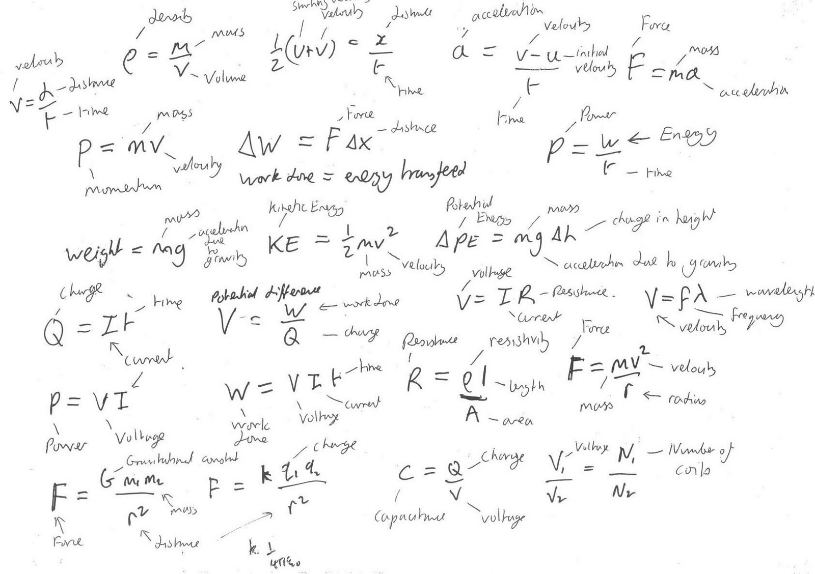 physics formulas Relating physics formulas to things in real life helps you remember and apply these sometimes complex formulas expert: stefan robert, applied math expert.