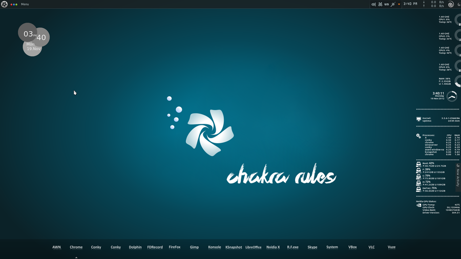 Chakra Rules ScreenShot by samiuvic on deviantART 900x506