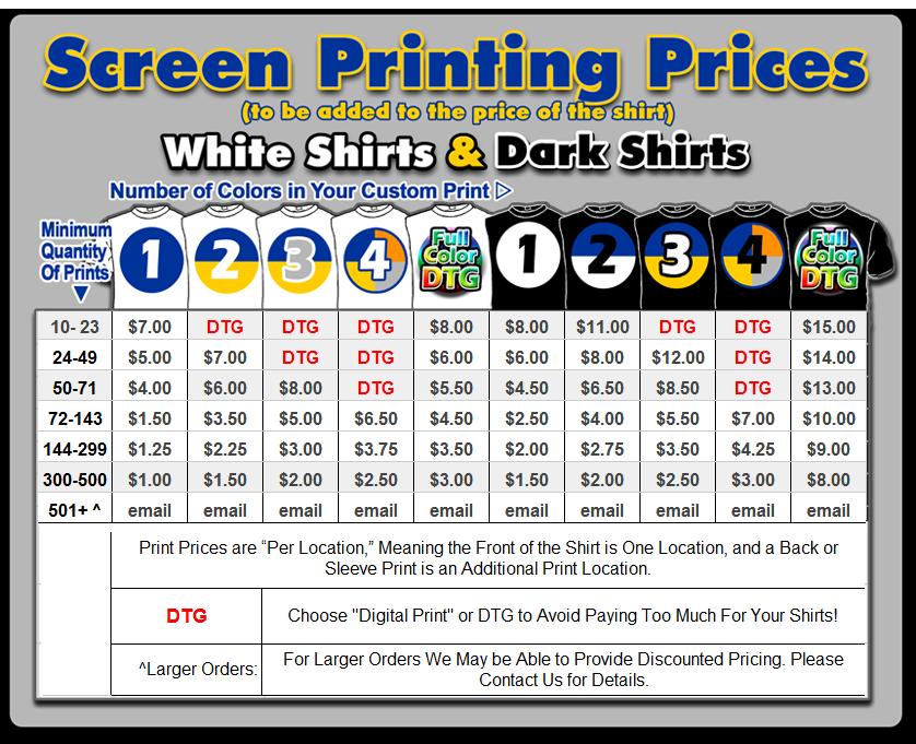 bad7fd2b8 Custom T Shirts Columbus Screen Printing Digital Auto Design Tech 838x681
