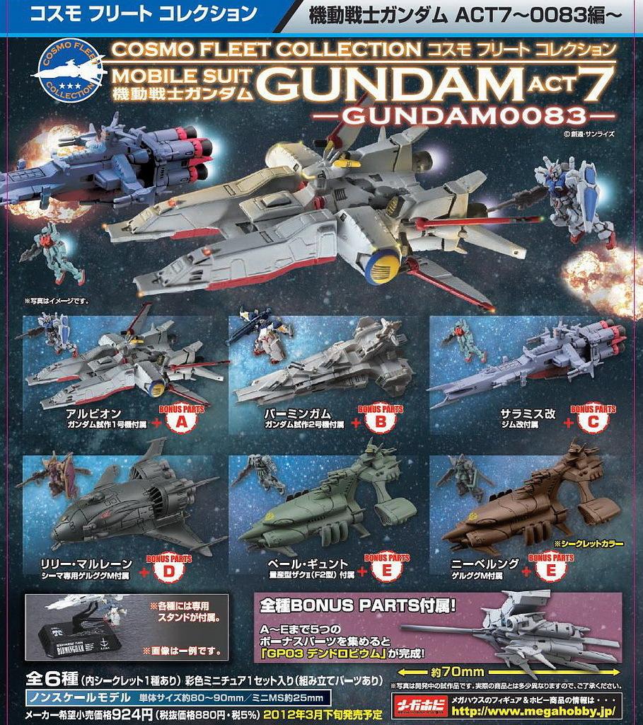 Gundam 0083 Gundam Act 7 Gundam 0083 909x1024