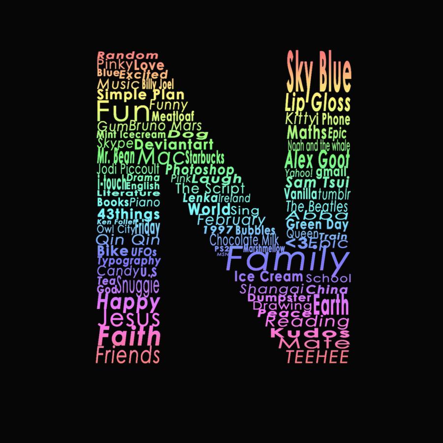 Letter N Wallpaper - WallpaperSafari