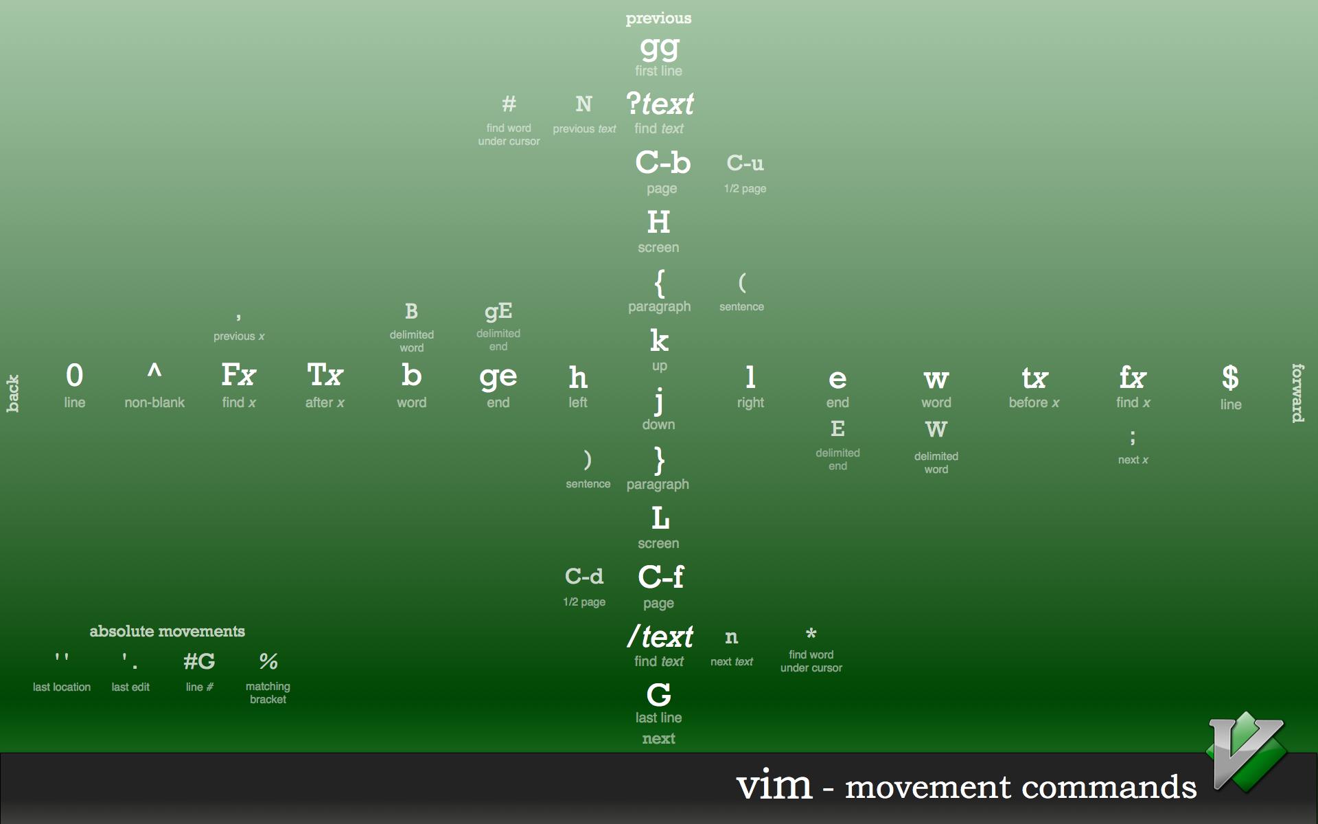 Dezember 2010 UbuntuLinux Webdevelopment 1920x1200