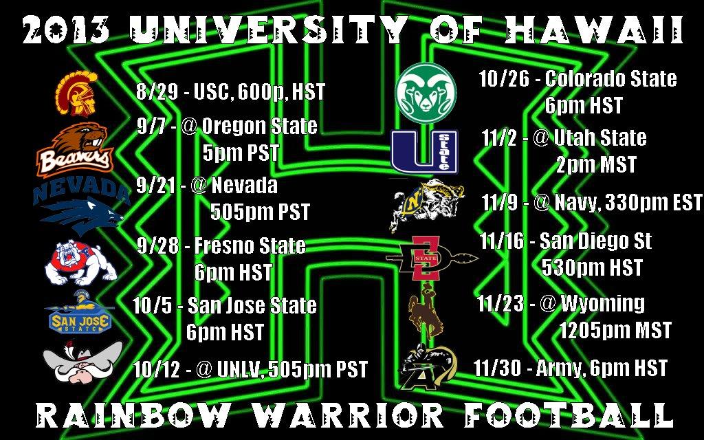University of Hawaii Football Fan Blog 2013 Rainbow Warrior Football 1024x640