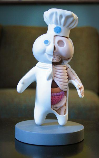 Anatomy of the Pillsbury Doughboy iimgurcom 376x600