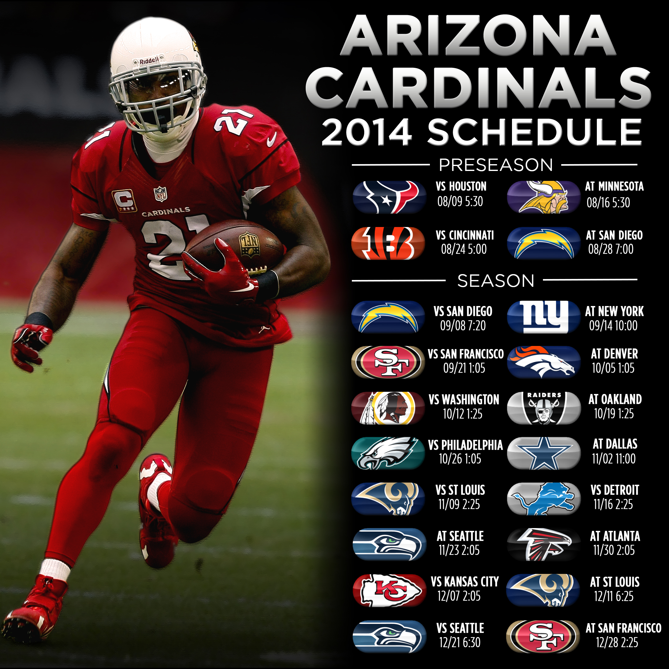 arizona cardinals wallpaper 2015 - wallpapersafari