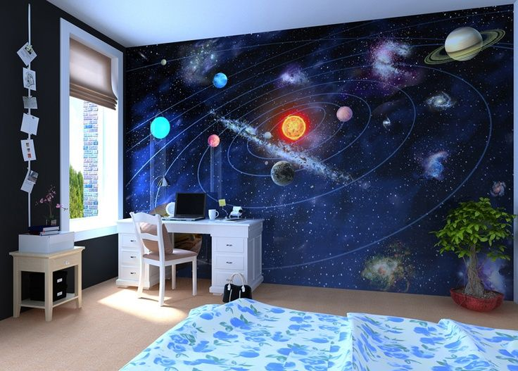 46 Solar System Wallpaper For Bedroom On Wallpapersafari