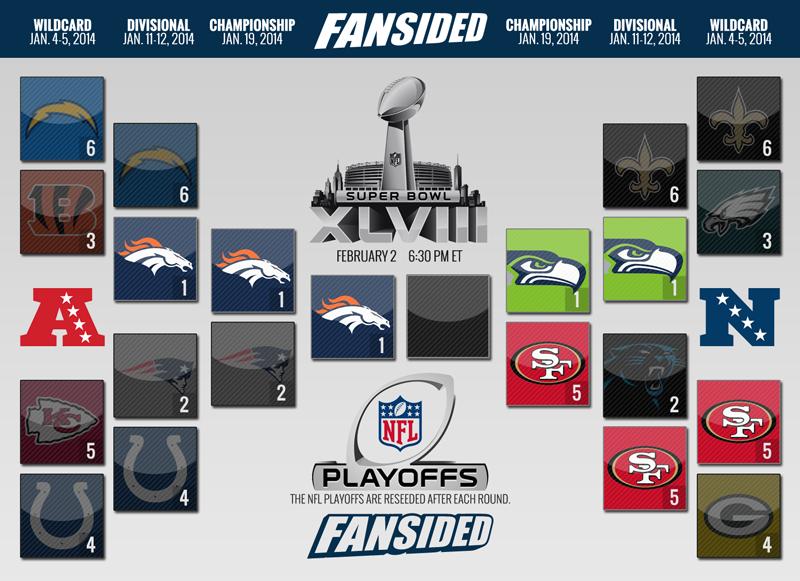 Denver Broncos going to Super Bowl 48 800x581