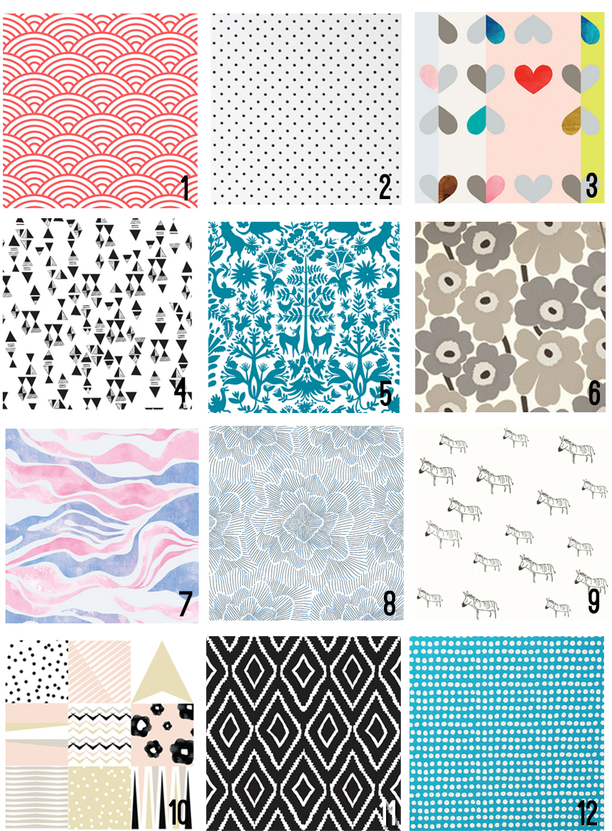 20 thoughts on FYI Removable Wallpaper 864x1173