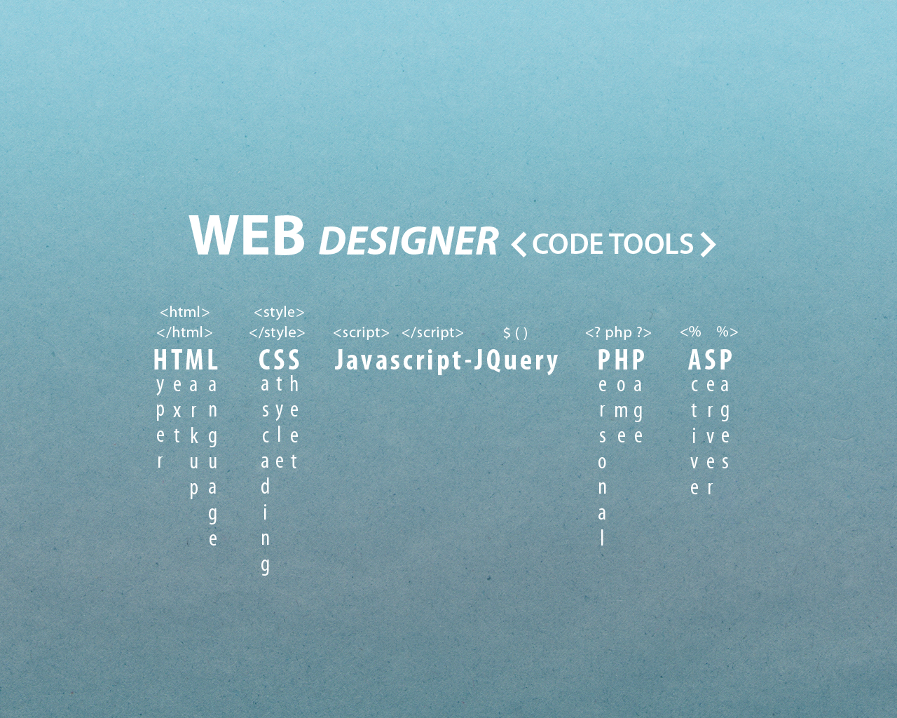web designer code tools wallpaper by dabbex30 1280x1024
