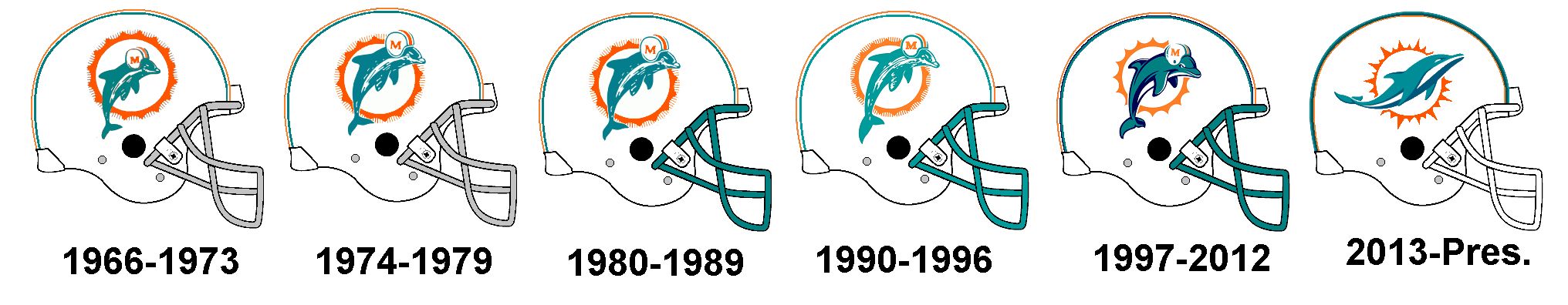 History of the Miami Dolphins helmets by Chenglor55 2032x396