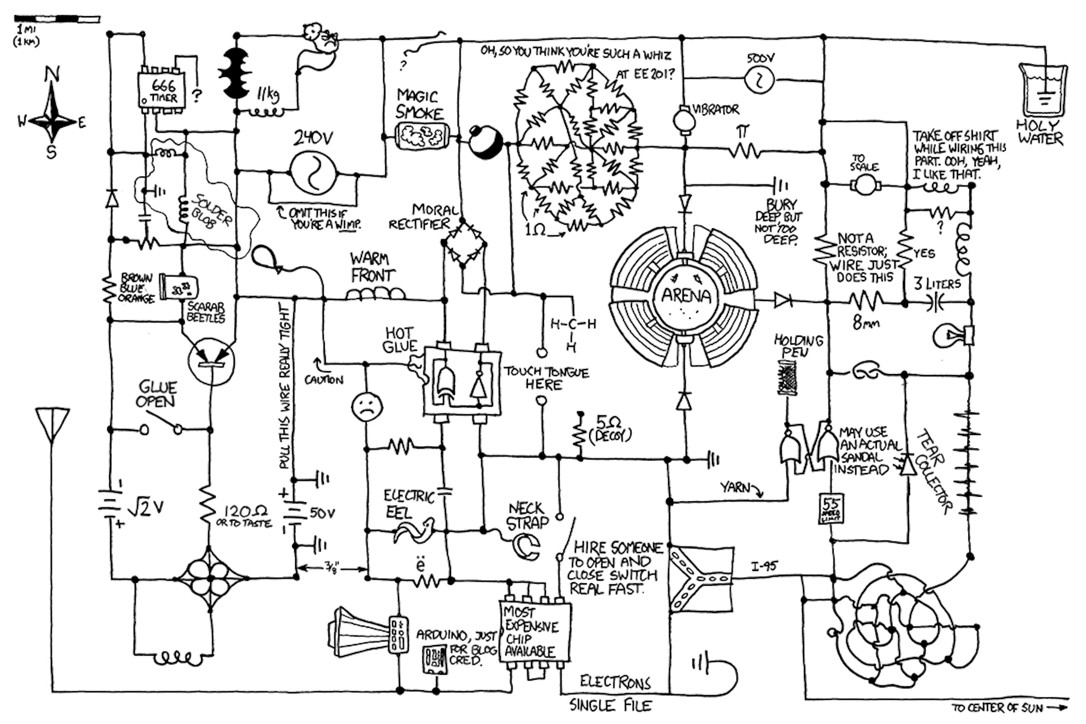 I rotated all of the text in Circuit Diagram xkcd 730 so it can 2160x1440