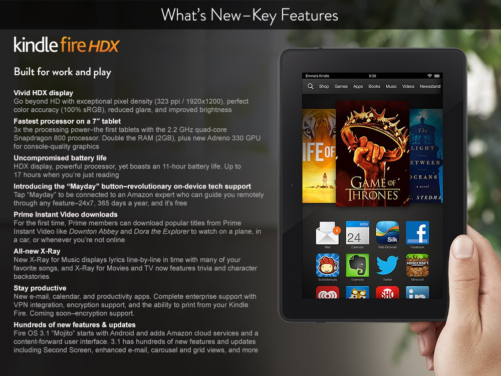 Kindle Fire HDX BIMarabia 1000x750