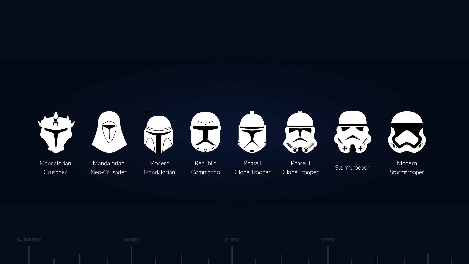 58 Star Wars Desktop Wallpapers On Wallpapersafari